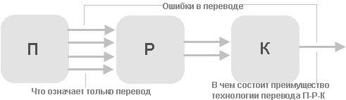 2-minукр-min
